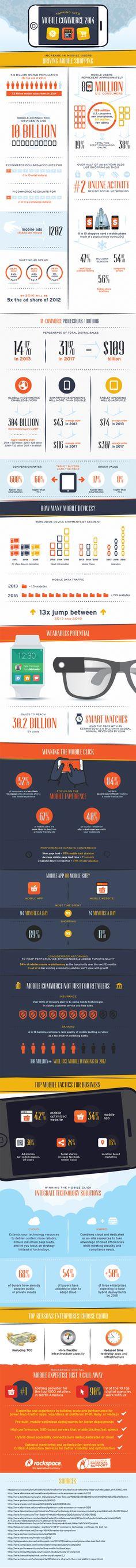 Mobile conmmerce 2014 #infografia