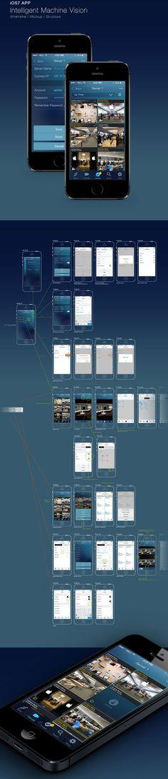 Intelligent Machine Vision iOS7 APP