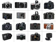 How To Choose What Camera To Buy