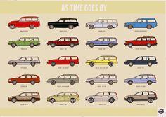 Volvo Station Wagon Timeline – #CarAd #Wagon #MadeInSweden V70 Cx70 850R 245