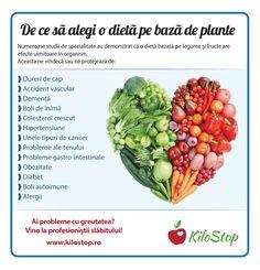 scaderea in greutate ajuta ibs)