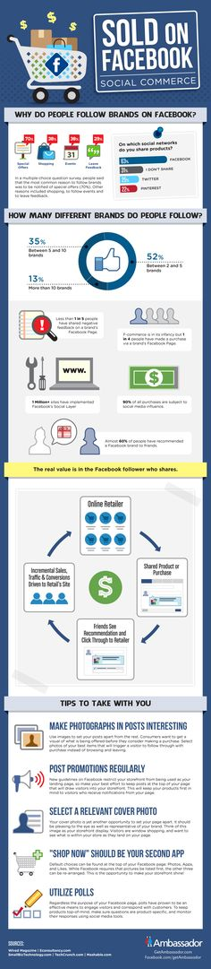 Sold On #Facebook #SocialCommerce #Infographic