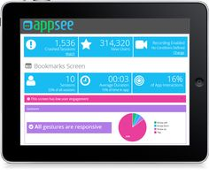OPTIMIZE YOUR USERS' HAPPINESS Appsee's mobile analytics platform automatically tracks all users' interactions in your app, provides insights into their behavior and helps you keep them happy. Mobile Application Development, App Development, Usability Testing, Marketing Automation, Start Up Business, Business Marketing, Behavior, Improve Yourself, Insight