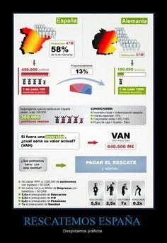 RESCATEMOS ESPAÑA - Despidamos políticos