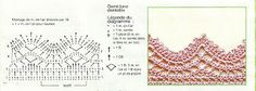 dentelle au crochet by sirts_sorts, via Flickr