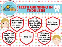 Is Your Toddler a Teeth Grinder? There can be many reasons for that! #kidsdentist #teethingpain