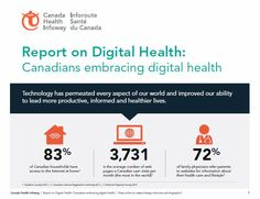 Infographic showing statistics and testimonials about how Canadians are using technology and digital health tools to improve their health and health care. Digital Citizenship, Healthy Life, Health Care, Infographic, Canada, Wellness, Technology, Education, Image