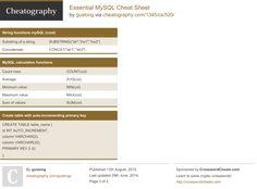 SQL-NoSQL Cheat Sheets - ugodoc Sql Commands, N Names, Data Science, Cheat Sheets, Cheating, Base