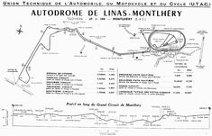 autodrome linas montlh ry drawing of the early 1920 39 s circuit autodrome linas montlh ry. Black Bedroom Furniture Sets. Home Design Ideas