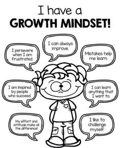 Could use this as a self assessment at the beginning of the year. Either a Google Survey or drawn on the board when student place post its or stickers. Discuss after. What does each statement mean to students? How can we reach this mindset? Mbti, Growth Mindset Kids, Growth Mindset Quotes, Growth Mindset Display, Mindset Quotes Positive, Positive Affirmations For Kids, Growth Mindset Activities, Positive Self Talk, Positive Thoughts