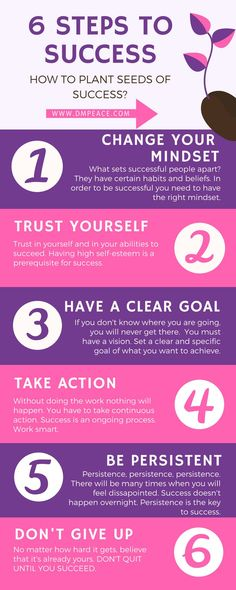 Success is not about talents or luck. It's about believing in yourself, learning new things, growing as a human being and taking necessary action EVERY SINGLE DAY until you achieve your dreams. Success Mindset, Positive Mindset, Self Development, Personal Development, Steps To Success, Achieve Success, Dating Coach, Relationship Coach, Self Empowerment