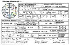 Ac Ohm's law formula card