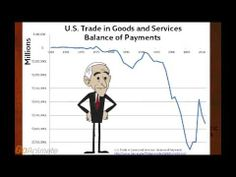▶ NO Fast Track on Trans Pacific Partnership Job Killer - YouTube