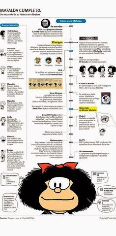 Quino feliz, con los nuevas esculturas que acompañaran a Mafalda, que son  Susanita y  Manolito y tambien soplando la velita de la...