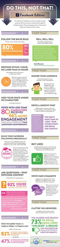 Do This, Not That: Facebook Edition (Infographic)