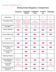 DWE Honeymoon Registry Comparison