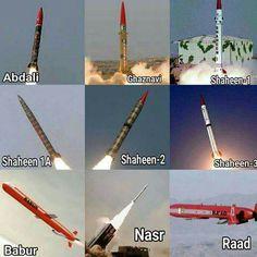 #Pakistan #Missile #Technology