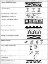 Cute Tattoos With Meaning Symbols Maori Tattoos, Tribal Art Tattoos, Filipino Tattoos, Samoan Tattoo, Body Art Tattoos, Script Tattoos, Marquesan Tattoos, Forearm Tattoos, Polynesian Tattoo Meanings