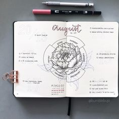 "676 Likes, 39 Comments - K (@bumblebujo) on Instagram: ""Finished my #weeklyspread on time for once . Following on from the circular theme of last week, I…"""