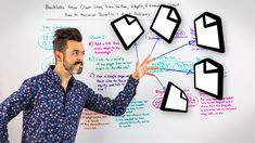 Backlinks from Client Sites, Sites You Own, Widgets, & Embedded Content: How to Maximize Benefits & Avoid Problems - Whiteboard Friday Whiteboard Friday, White Hat Seo, Seo Training, Best Digital Marketing Company, Reputation Management, Search Engine Marketing, Site Internet, Seo Tips, Influencer Marketing