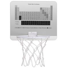 Periodic Table of Elements Basketball Hoop by Janz Mini Basketball Backboard