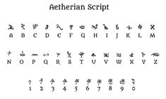 Aetherian Language (Fantasy Alphabet)     Aetherian, also called Ancient Etherian, is the original language spoken in Etheria. It began to fall out of use in the Second Age, and by the time most of The Somadàrsath takes place, it is used only for ceremonies and magic.