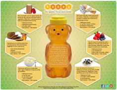 Versatility of Honey: Honey as a Natural Energy Booster #honey