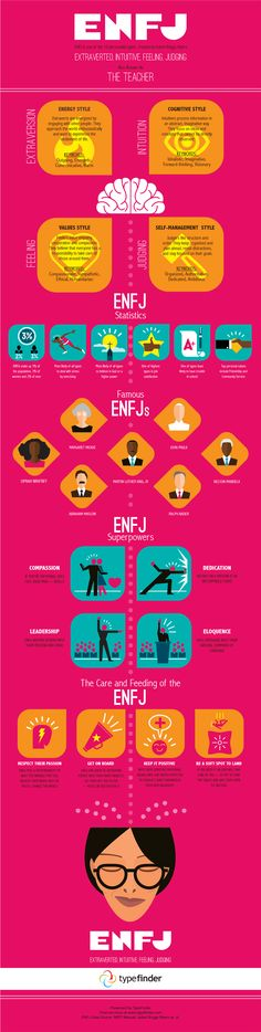 ENFJ Infographic: All About the Teacher Personality Type | TypeFinder....This exsplains my need to run whenever I feel like punching people in the face....- Victoria A