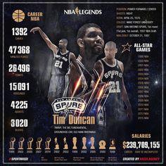NBA legends, Tim Duncan, 蒂姆·邓肯, stats, san antonio spurs, Infographics, basketball, art, sport, social media design, #sportaredi