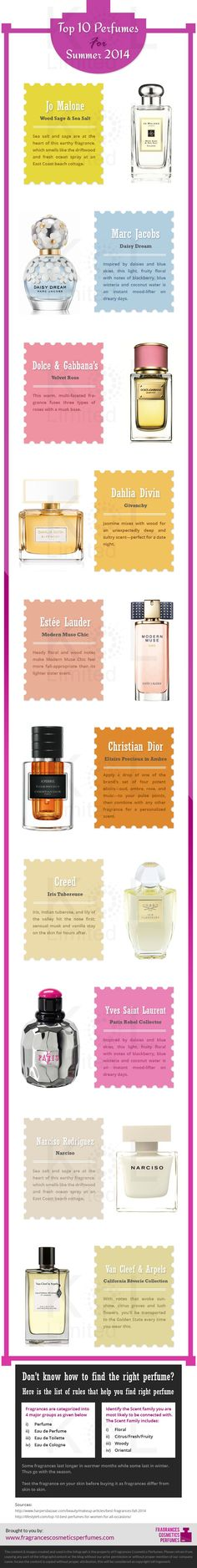 Top 10 Perfumes for Summer 2014 #infographic #Perfumes #Summer Fashion