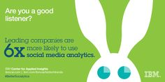 Are you a good listener? Leading companies are 6X more likely to use social media #analytics. #IBMCAI