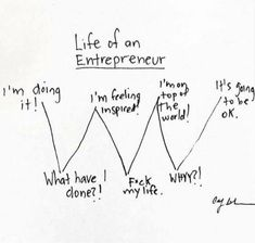 Life of an Entrepreneur: Dealing with the downers and staying motivated Welcome To My Life, Choose Wisely, Le Web, Marketing, Business Quotes, Startup Quotes, Business Tips, How To Stay Motivated, Starting A Business