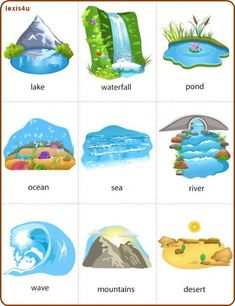 Vocabulary - #landscapes