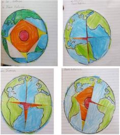 Earth Science Activities, Geography Activities, Science Lessons, Teaching Science, Science Art, Science Education, Science For Kids, Science Projects, Social Science