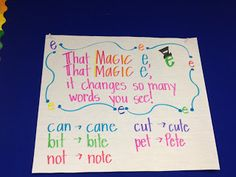 Magic e anchor chart ~ magic e rhyme and examples