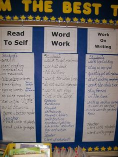 Using Blogging with The Daily 5