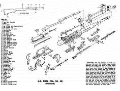 Melvin Johnson Weapons For The Future Prediction - M1 Garand, Future Predictions, Ar Platform, Remington 700, Battle Rifle, Submachine Gun, Military Weapons, Guns And Ammo, Firearms
