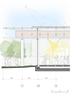 infog.   Renzo Piano completes extension to Louis Kahn's Kimbell Art Museum
