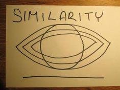 Similarity Selling Art Online, Original Artwork, Sculpture, Drawings, Prints, Painting, Painting Art, Sculptures, Sketches