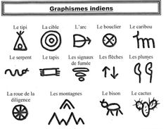 Pin by Laurence K on Indianer Native American Patterns, Native American Symbols, Native American Indians, Native Americans, Indian Diy, Indian Party, Anniversaire Cow-boy, Indian Birthday Parties, Handwritten Type