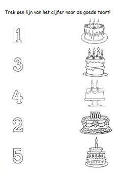 * Trek een lijn van het cijfer naar de taart!
