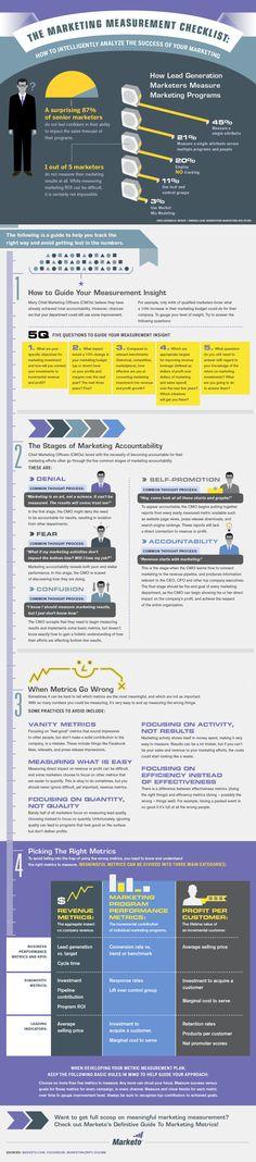the marketing measurement checklist: how to intelligently analyze the success of your marketing #digitalmarketing