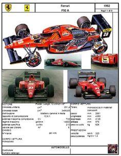 1992 Ferrari F92A