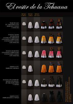 El vestir de la Tehuana.