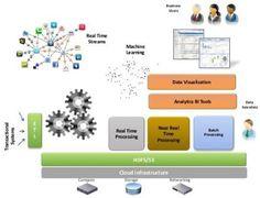 Virtualization & the cloud