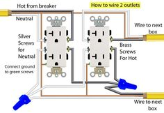double outlet box wiring diagram in the middle of a run in one box rh pinterest com Electrical Outlet Wiring Diagram wiring up electrical outlets