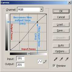 Photoshop curves explanation