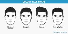 The best men's haircut for every face shape.