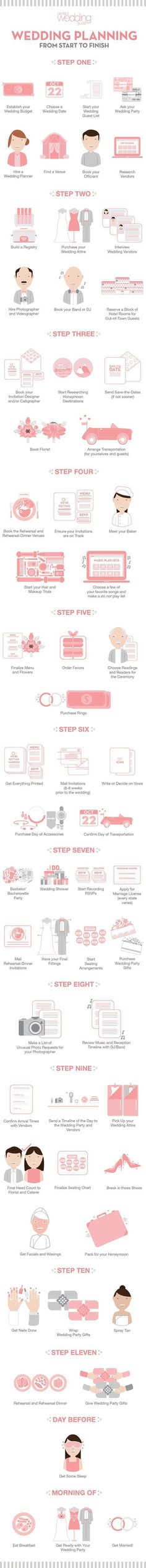 Infographic: Wedding Planning Timeline #weddingplanningtimeline #weddinginfographic