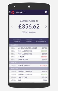 NatWest packaged bank accounts include; select silver account, select platinum account, advantage gold, black account.